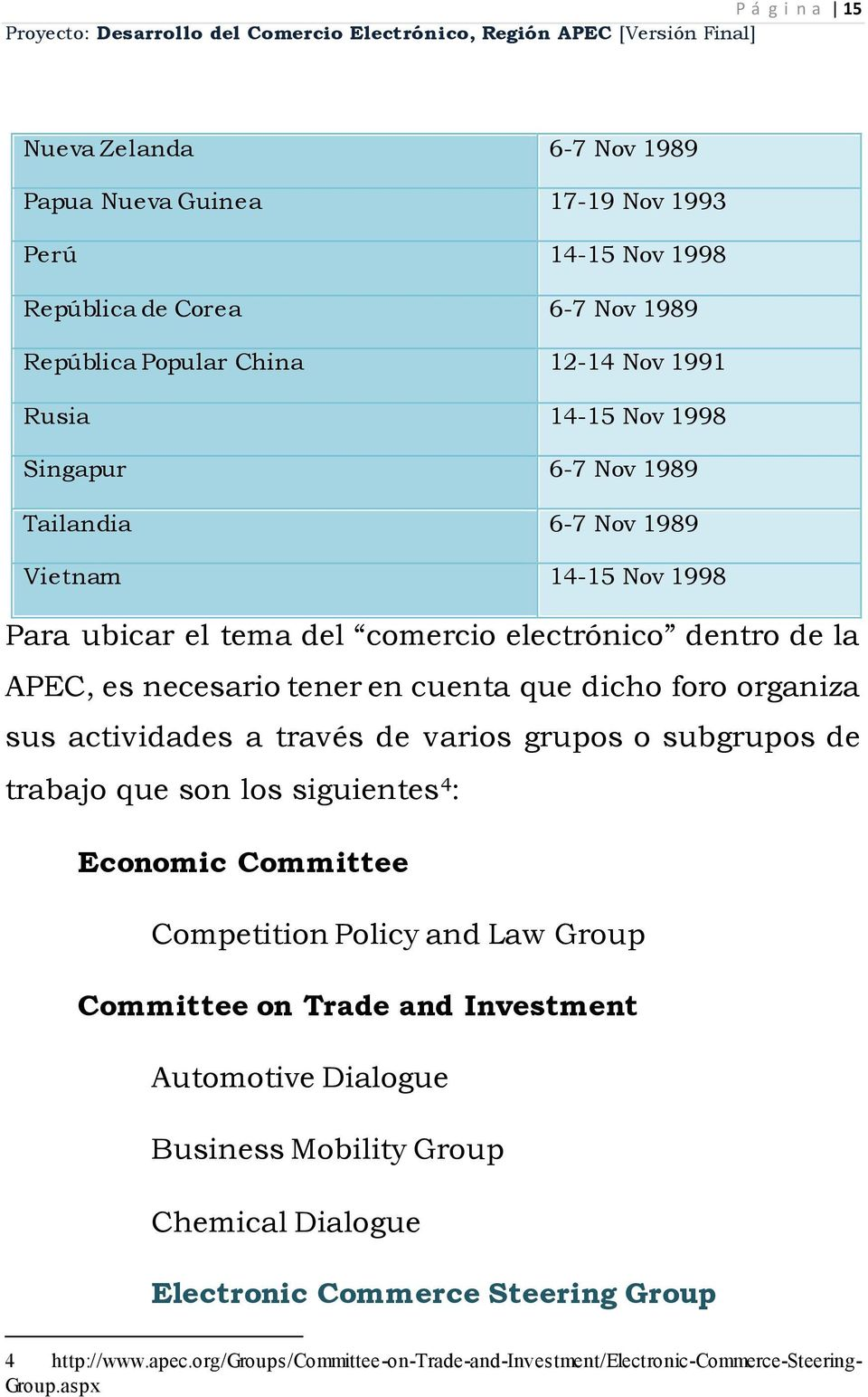 sus actividades a través de varios grupos o subgrupos de trabajo que son los siguientes 4 : Economic Committee Competition Policy and Law Group Committee on Trade and Investment