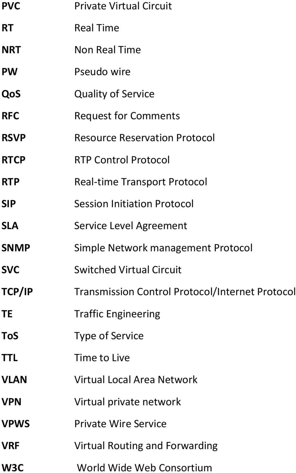 Service Level Agreement Simple Network management Protocol Switched Virtual Circuit Transmission Control Protocol/Internet Protocol Traffic Engineering