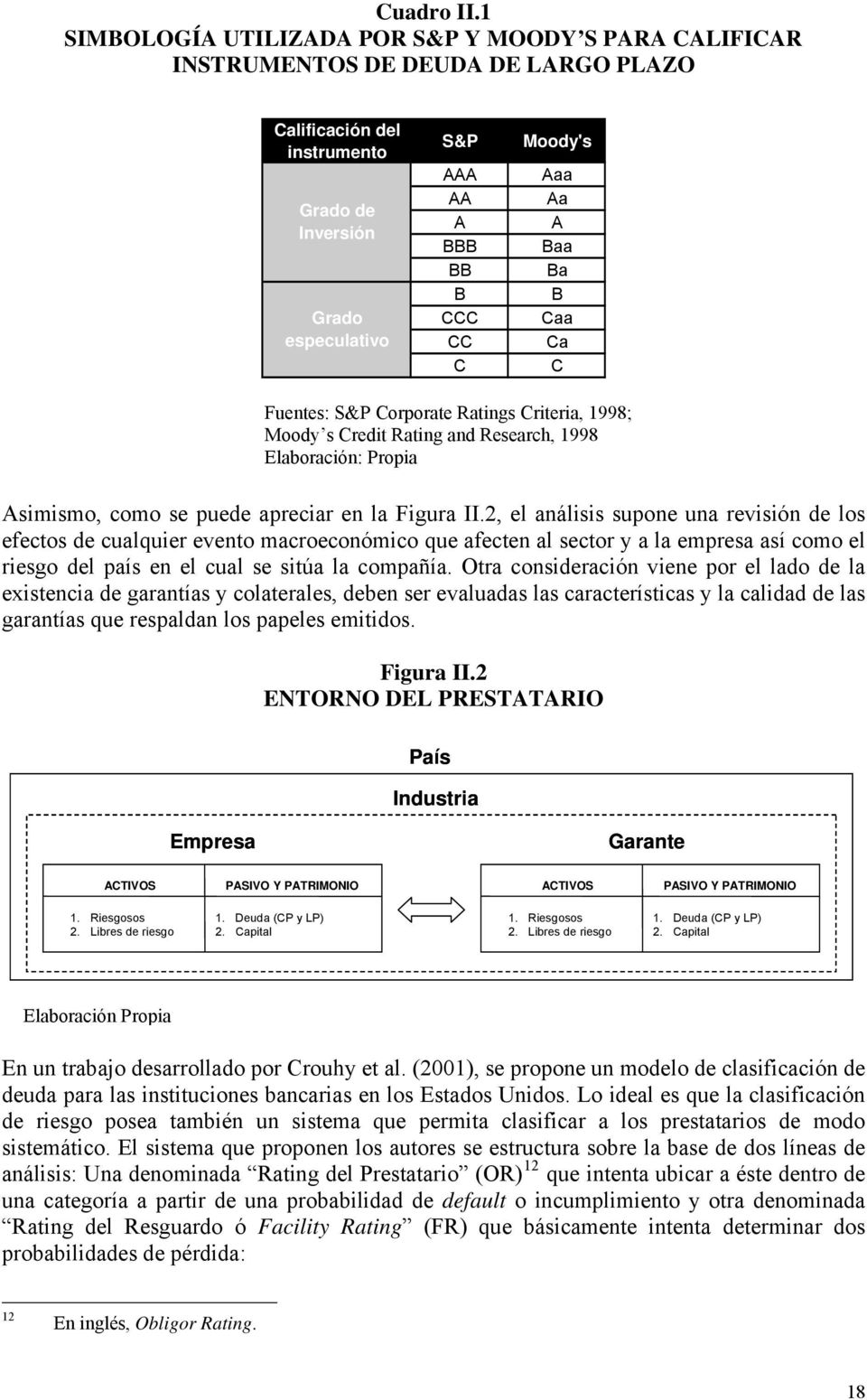 Aaa Aa A Baa Ba B Caa Ca C Fuentes: S&P Corporate Ratings Criteria, 1998; Moody s Credit Rating and Research, 1998 Elaboración: Propia Asimismo, como se puede apreciar en la Figura II.