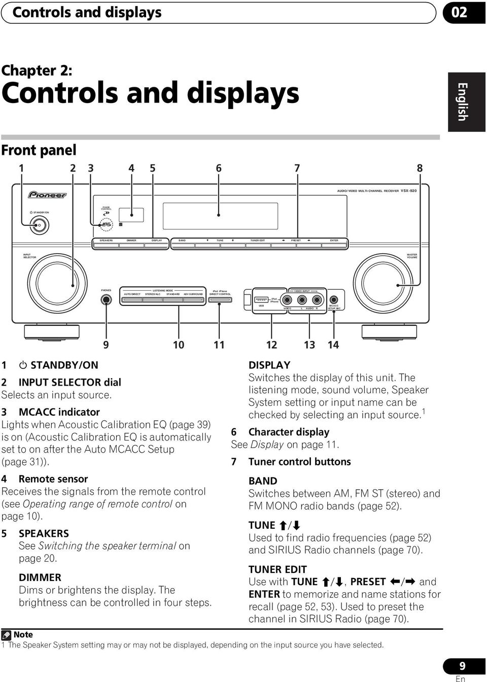 (page 31)). 4 emote sensor eceives the signals from the remote control (see Operating range of remote control on page 10). 5 SPEAKES See Switching the speaker terminal on page 20.
