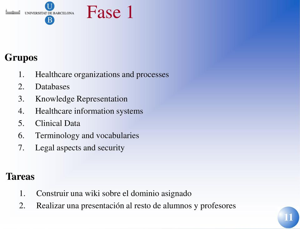 Terminology and vocabularies 7. Legal aspects and security Tareas 1.