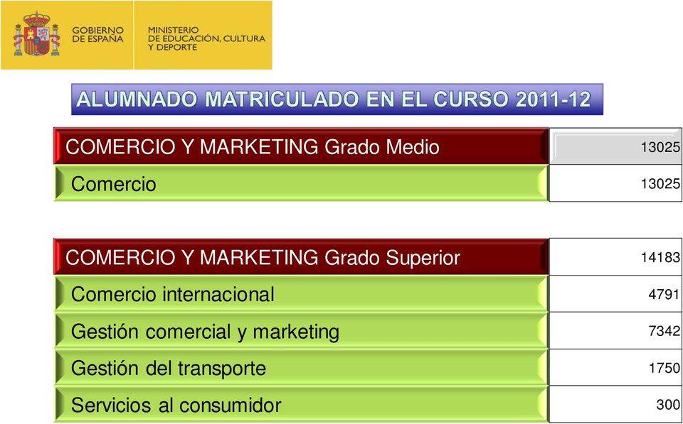 internacional 4791 Gestión comercial y marketing 7342