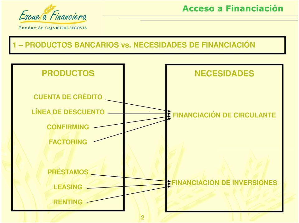 FINANCIACIÓN DE CIRCULANTE FACTORING