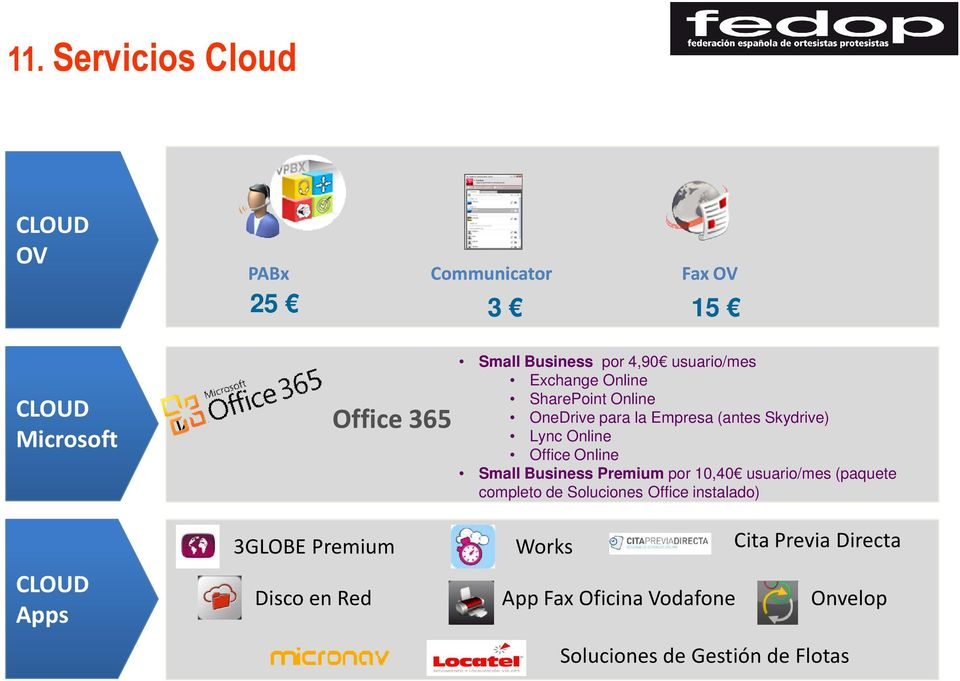 Online Small Business Premium por 10,40 usuario/mes (paquete completo de Soluciones Office instalado) CLOUD Apps
