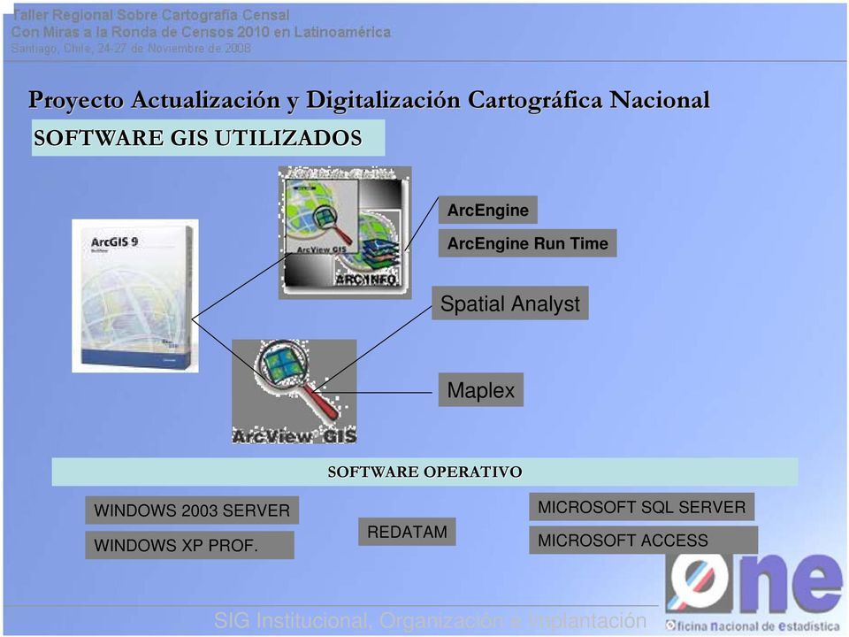 Time Spatial Analyst Maplex SOFTWARE OPERATIVO WINDOWS 2003