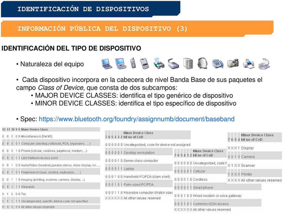 of Device, que consta de dos subcampos: MAJOR DEVICE CLASSES: identifica el tipo genérico de dispositivo MINOR