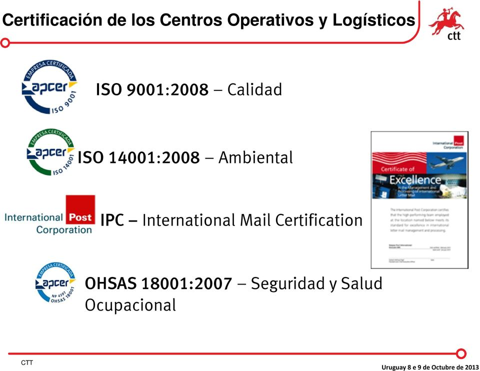 Mail Certification OHSAS 18001:2007 Seguridad y Salud