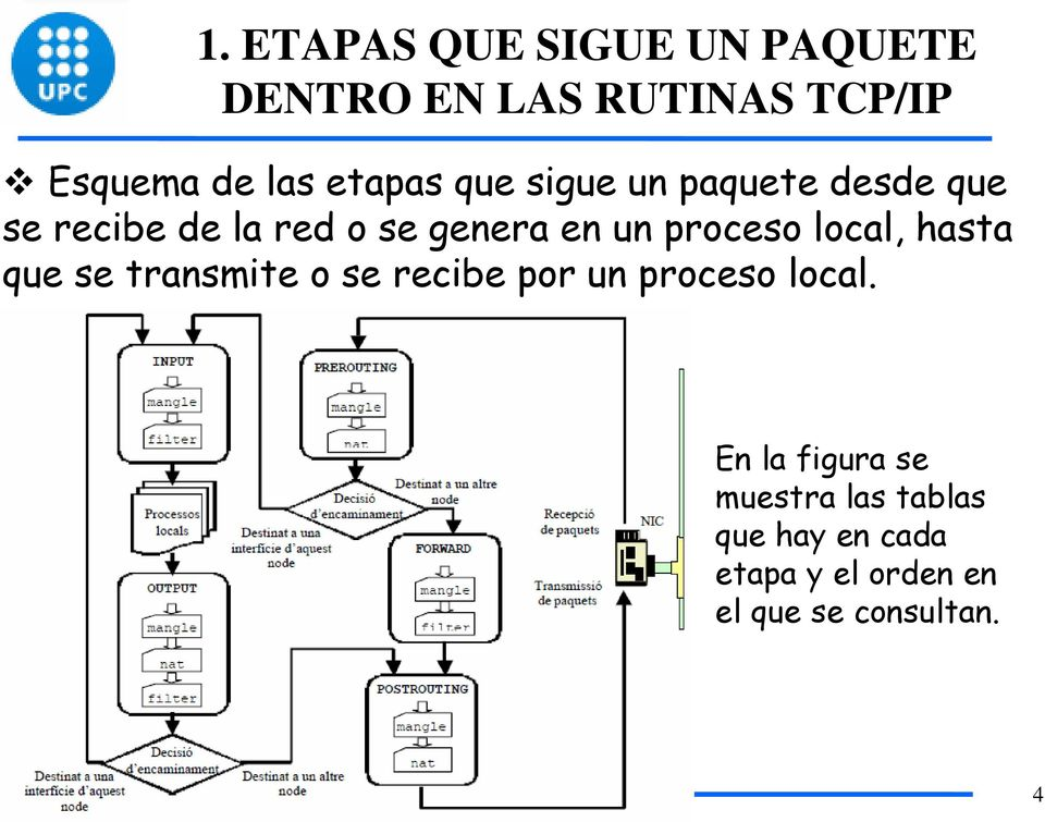 proceso local, hasta que se transmite o se recibe por un proceso local.