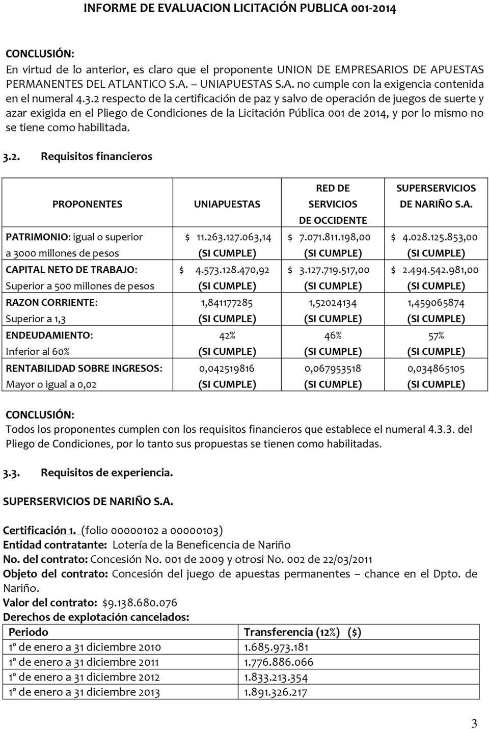 habilitada. 3.2. Requisitos financieros RED DE SUPERSERVICIOS PROPONENTES UNIAPUESTAS SERVICIOS DE NARIÑO S.A. DE OCCIDENTE PATRIMONIO: igual o superior $ 11.263.127.063,14 $ 7.071.811.198,00 $ 4.028.