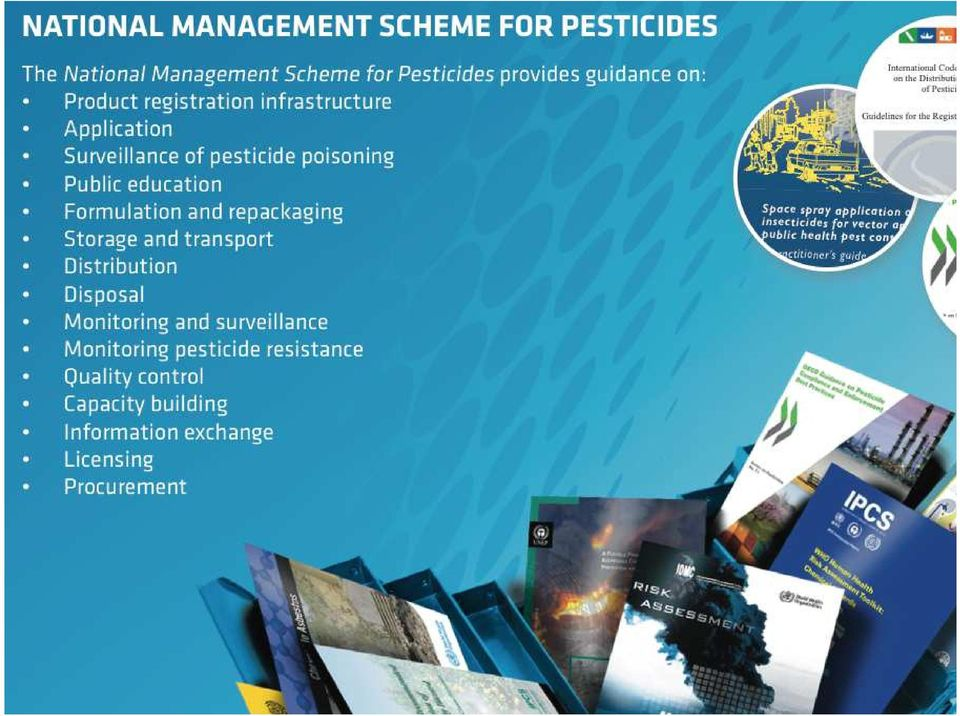 and transport Distribution Disposal Monitoring and surveillance Monitoring pesticide resistance Quality control