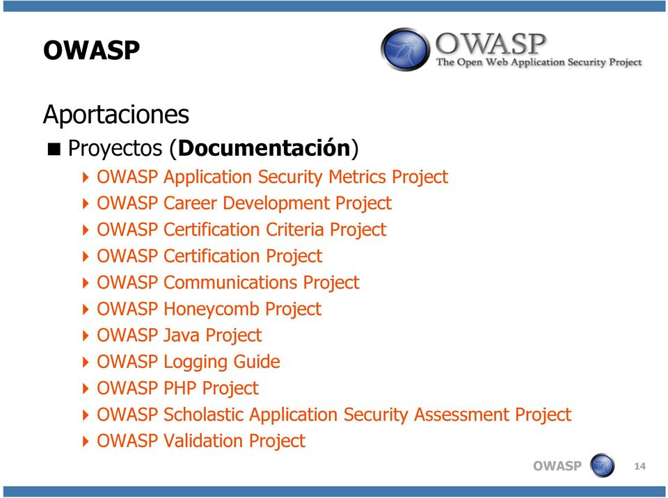 Project Communications Project Honeycomb Project Java Project Logging Guide