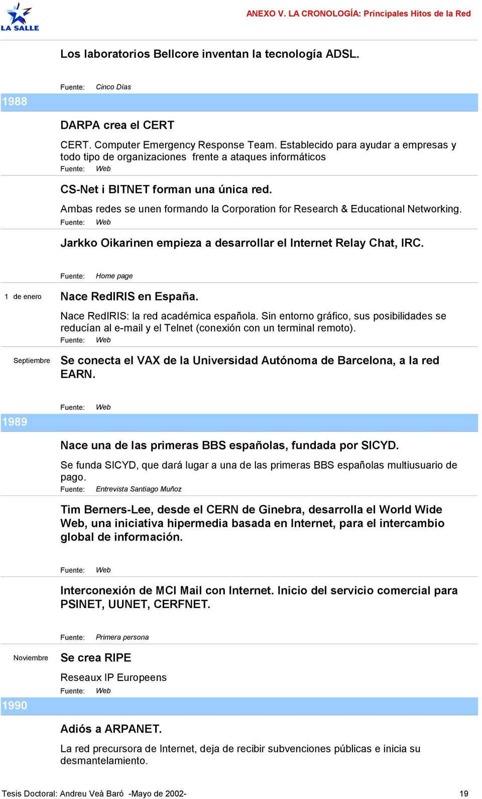 Ambas redes se unen formando la Corporation for Research & Educational Networking. Jarkko Oikarinen empieza a desarrollar el Internet Relay Chat, IRC. Home page 1 de enero Nace RedIRIS en España.