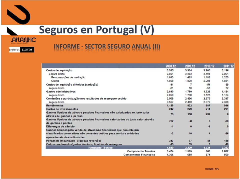 INFORME - SECTOR