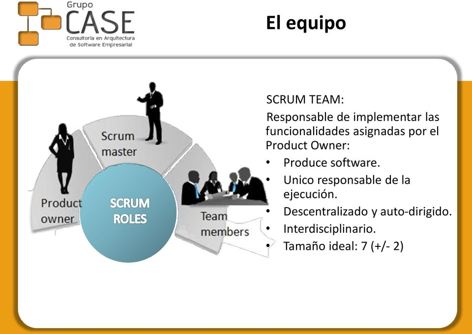 software. Unico responsable de la ejecución.