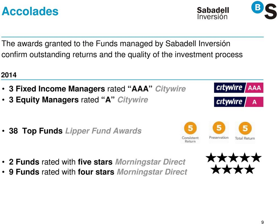 Managers rated AAA Citywire 3 Equity Managers rated A Citywire 38 Top Funds Lipper Fund