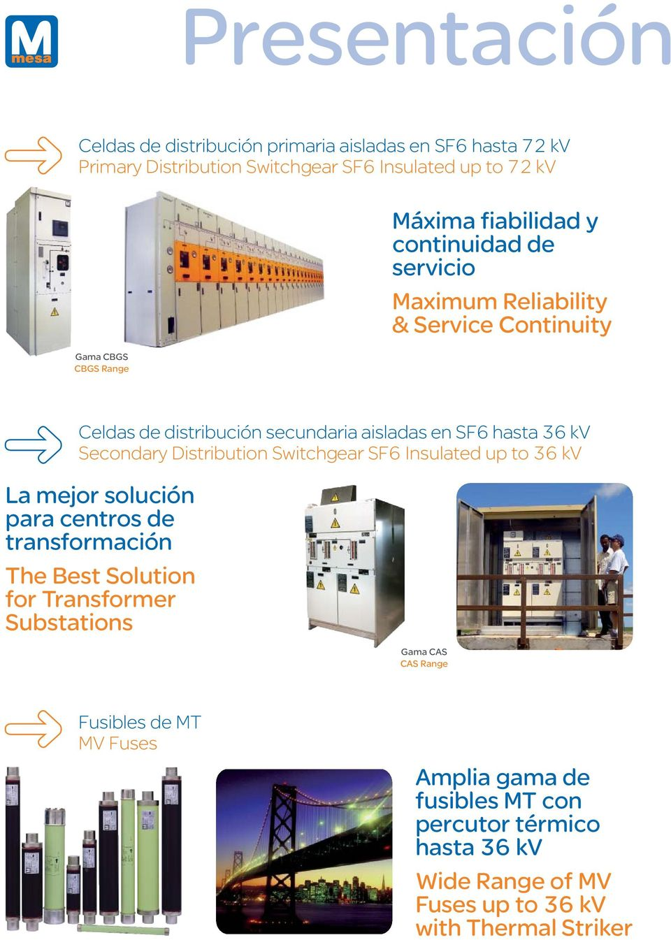 Secondary Distribution Switchgear SF6 Insulated up to 36 kv La mejor solución para centros de transformación The Best Solution for Transformer