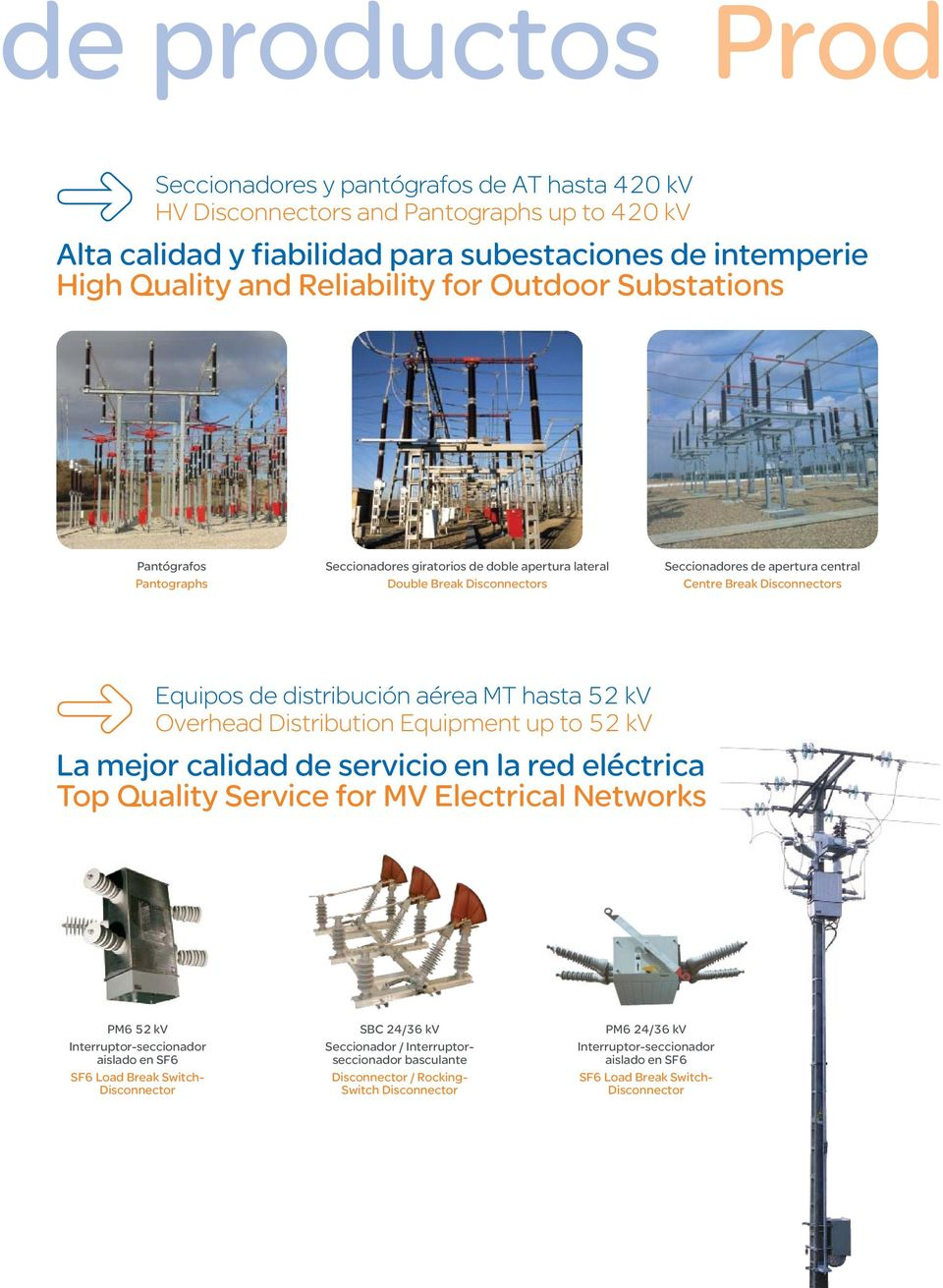 distribución aérea MT hasta 52 kv Overhead Distribution Equipment up to 52 kv La mejor calidad de servicio en la red eléctrica Top Quality Service for MV Electrical Networks PM6 52 kv