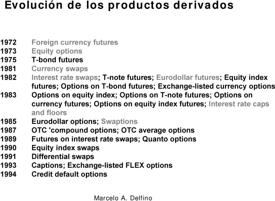 on currency futures; Options on equity index futures; Interest rate caps and floors 1985 Eurodollar options; Swaptions 1987 OTC 'compound options; OTC average options