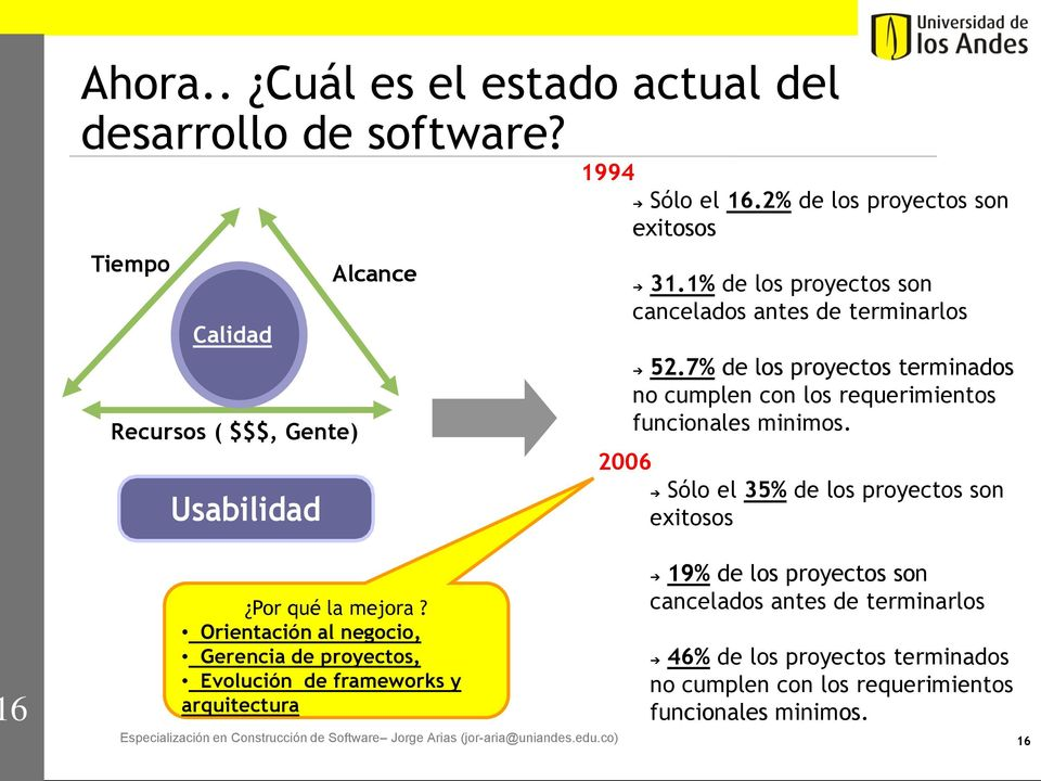 Especializaci n en construcci n de software sesi n 3 for Especializacion arquitectura de software