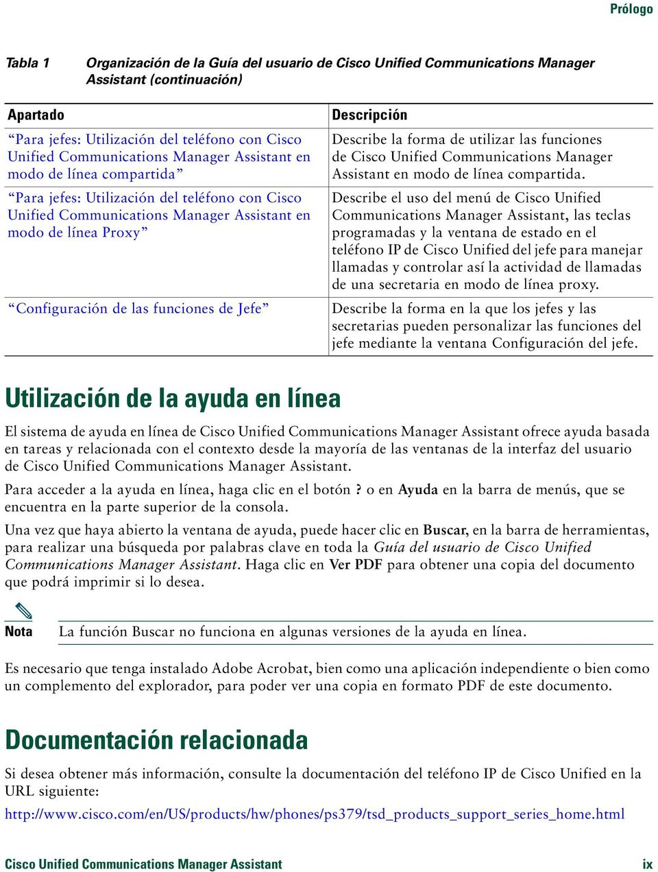 Descripción Describe la forma de utilizar las funciones de Cisco Unified Communications Manager Assistant en modo de línea compartida.
