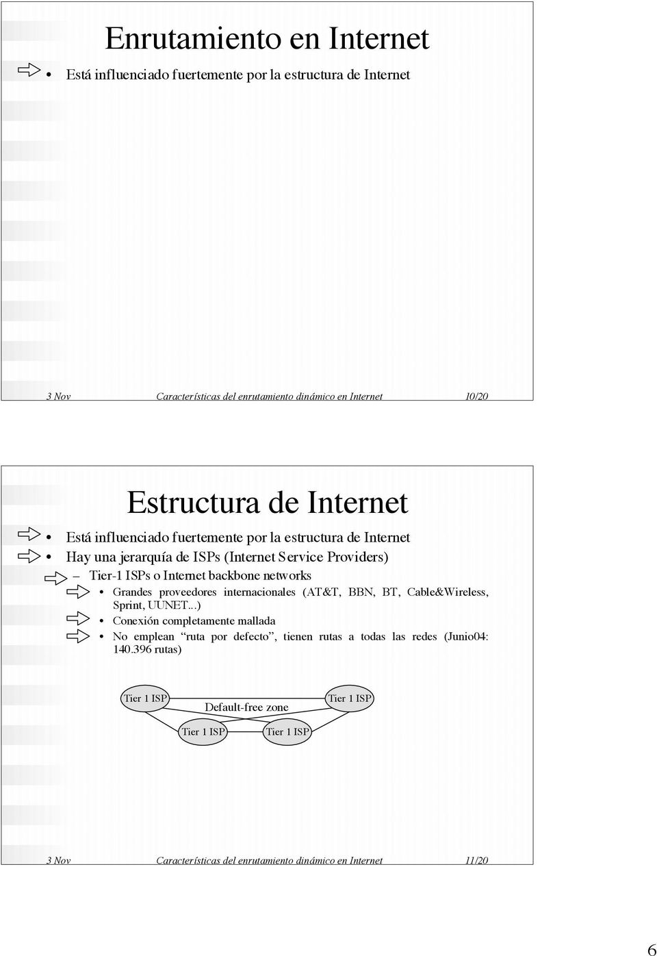 Internet backbone networks Grandes proveedores internacionales (AT&T, BBN, BT, able&wireless, Sprint, UUNET.