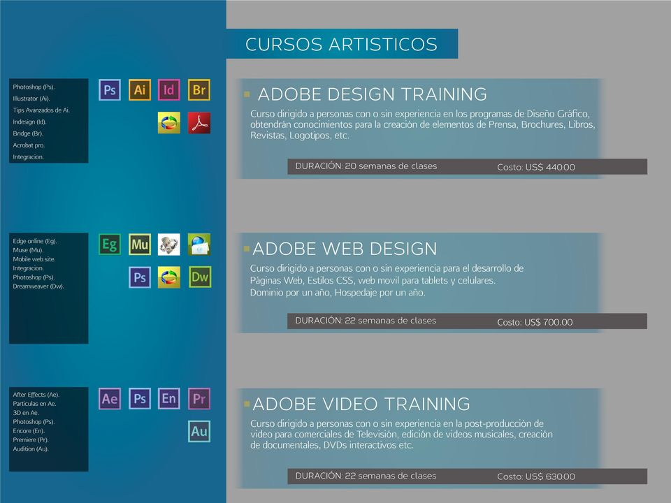 Logotipos, etc. Integracion. DURACIÓN: 20 semanas de clases Costo: US$ 440.00 Edge online (Eg). Muse (Mu). Mobile web site. Integracion. Photoshop (Ps). Dreamweaver (Dw).