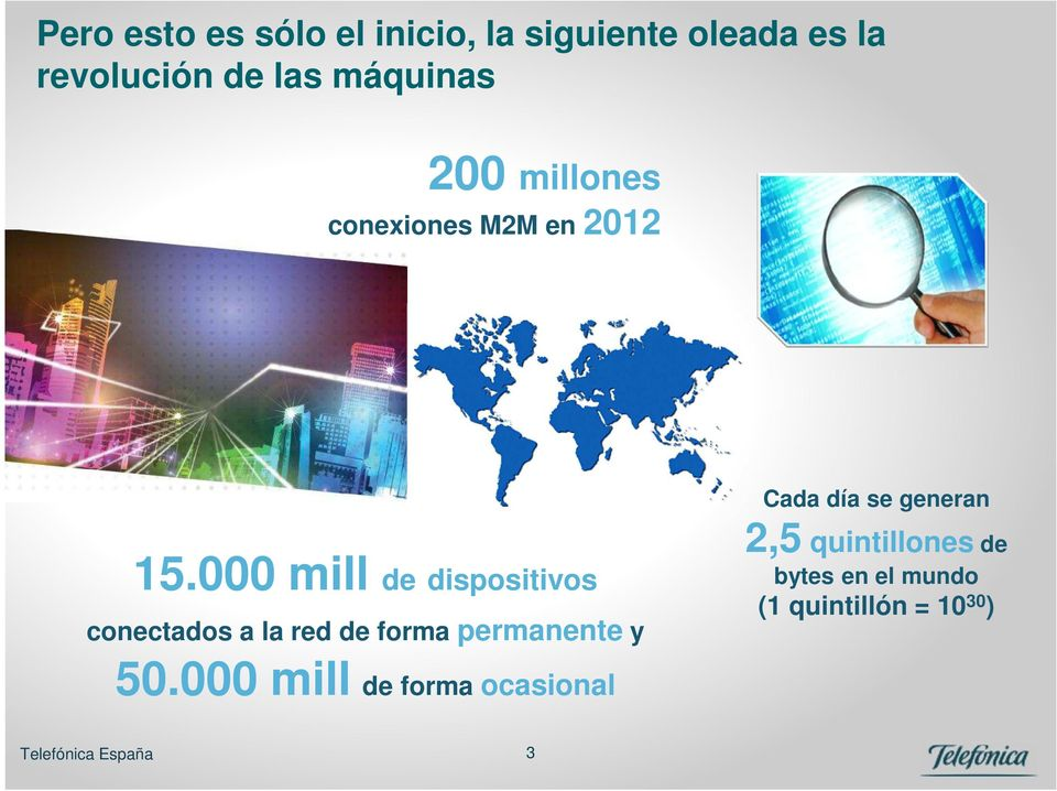 000 mill de dispositivos conectados a la red de forma permanente y 50.