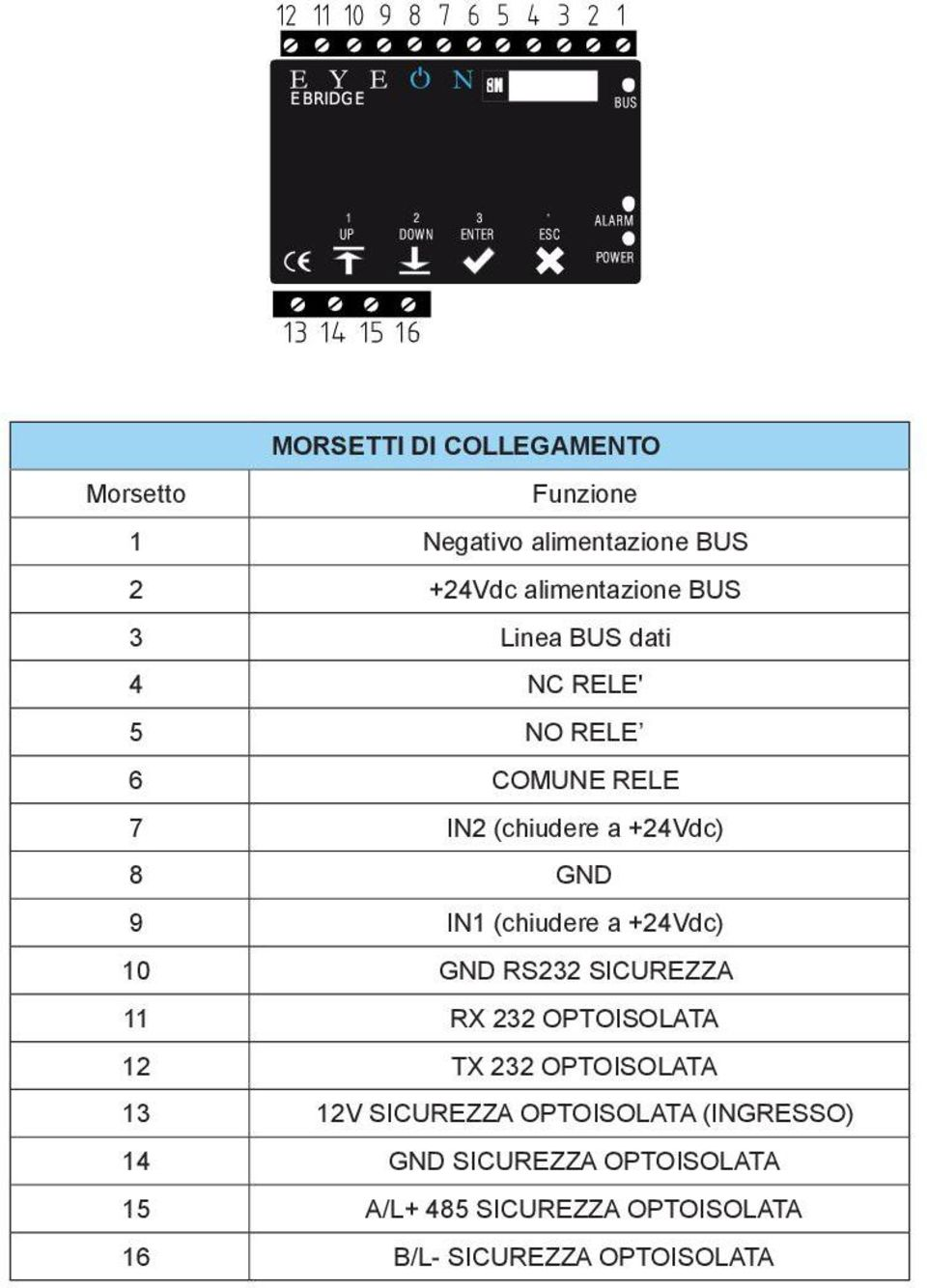 IN1 (chiudere a +24Vdc) 10 GND RS232 SICUREZZA 11 RX 232 OPTOISOLATA 12 TX 232 OPTOISOLATA 13 12V SICUREZZA