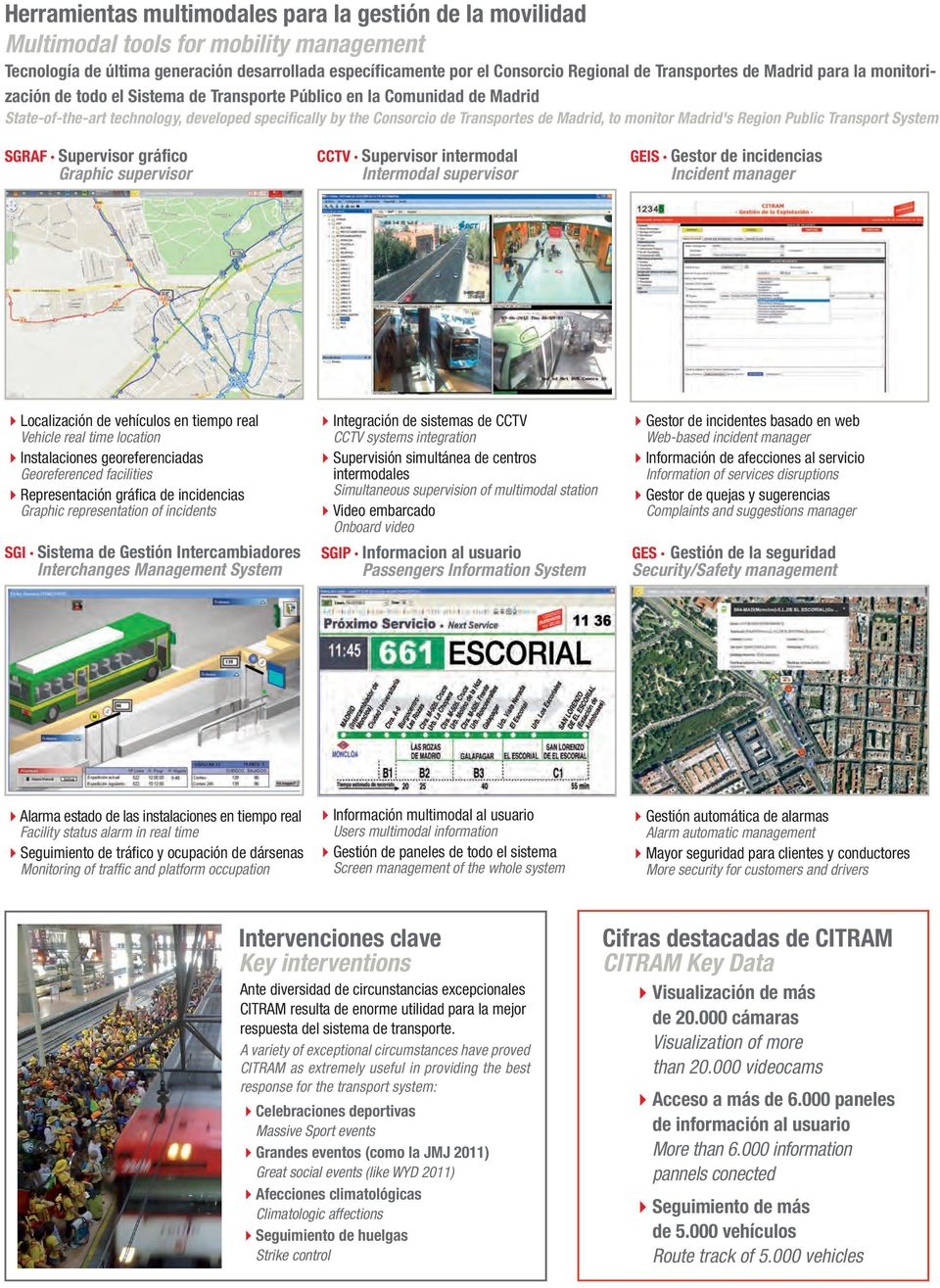 Madrid, to monitor Madrid's Region Public Transport System SGRAF Supervisor gráfico Graphic supervisor CCTV Supervisor intermodal Intermodal supervisor GEIS Gestor de incidencias Incident manager