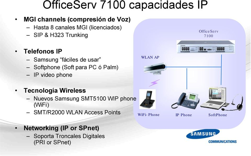 IP video phone WLAN AP Tecnología Wireless Nuevos Samsung SMT5100 WIP phone (WiFi) SMT/R2000 WLAN