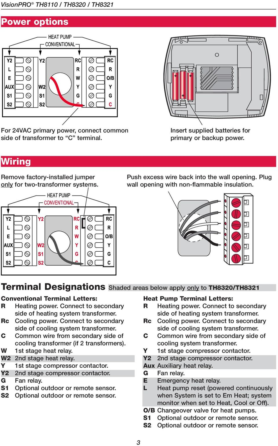 Terminal Designations Shaded areas below apply only to TH8320/TH8321 Conventional Terminal Letters: R Heating power. Connect to secondary side of heating system transformer. Rc Cooling power.