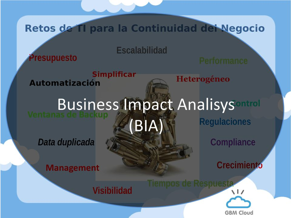 Control Business Impact Analisys Ventanas de Backup Regulaciones