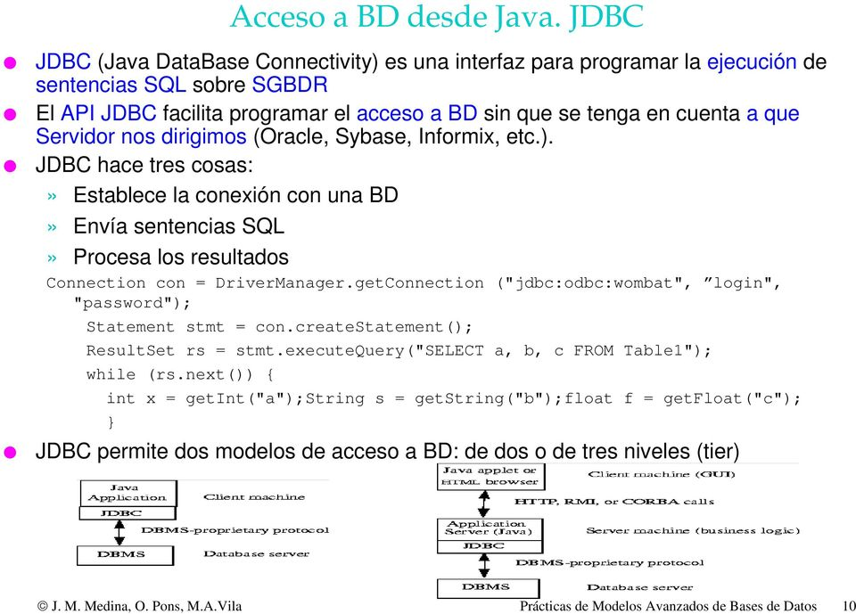 "getConnection (""jdbc:odbc:wombat"", login"", ""password""); Statement stmt = con.createstatement(); ResultSet rs = stmt.executequery(""select a, b, c FROM Table1""); while (rs."