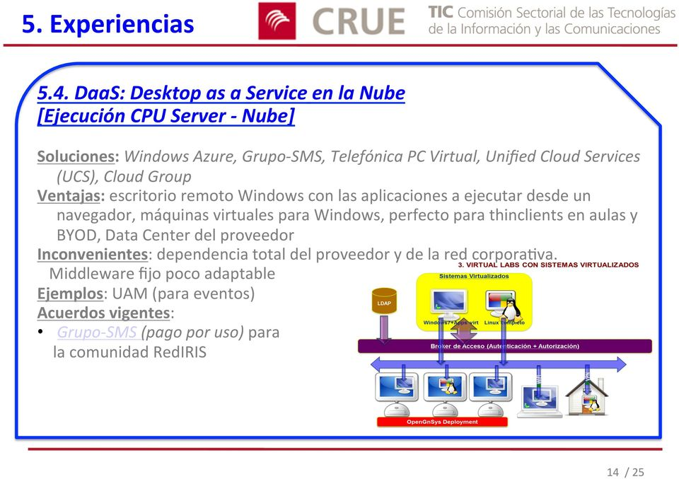 Services (UCS), Cloud Group Ventajas: escritorio remoto Windows con las aplicaciones a ejecutar desde un navegador, máquinas virtuales para Windows,