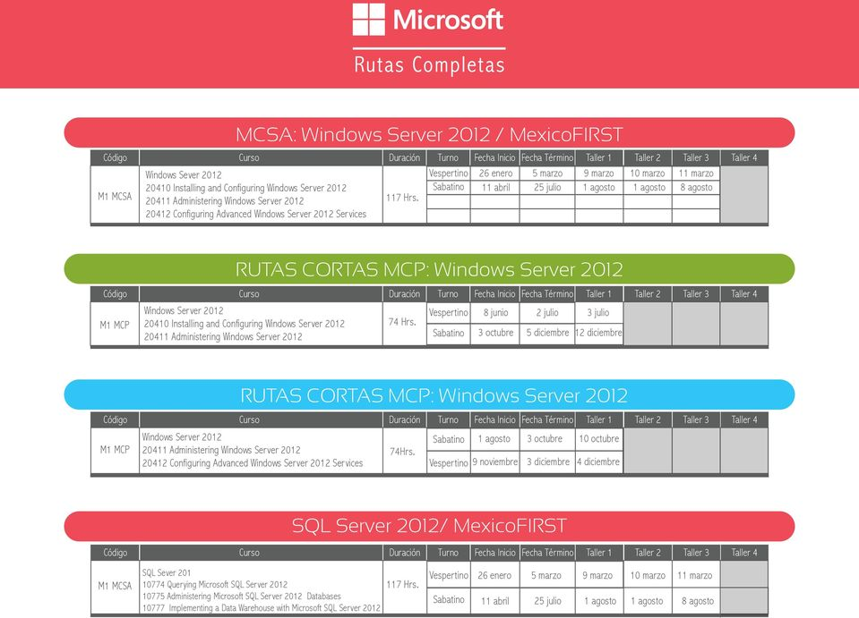 20412 Configuring Advanced Windows Server 2012 Services RUTAS CORTAS MCP: Windows Server 2012 Windows Server 2012 8 junio 2 julio 3 julio M1 MCP 20410 Installing and Configuring Windows Server 2012