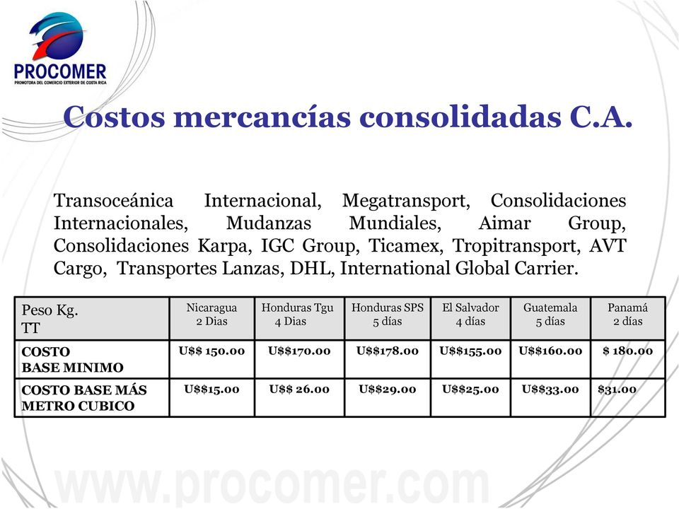 Group, Ticamex, Tropitransport, AVT Cargo, Transportes Lanzas, DHL, International Global Carrier. Peso Kg.