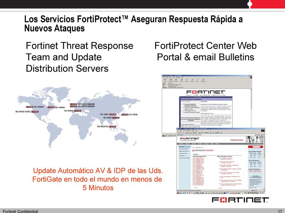 Servers FortiProtect Center Web Portal & email Bulletins Update