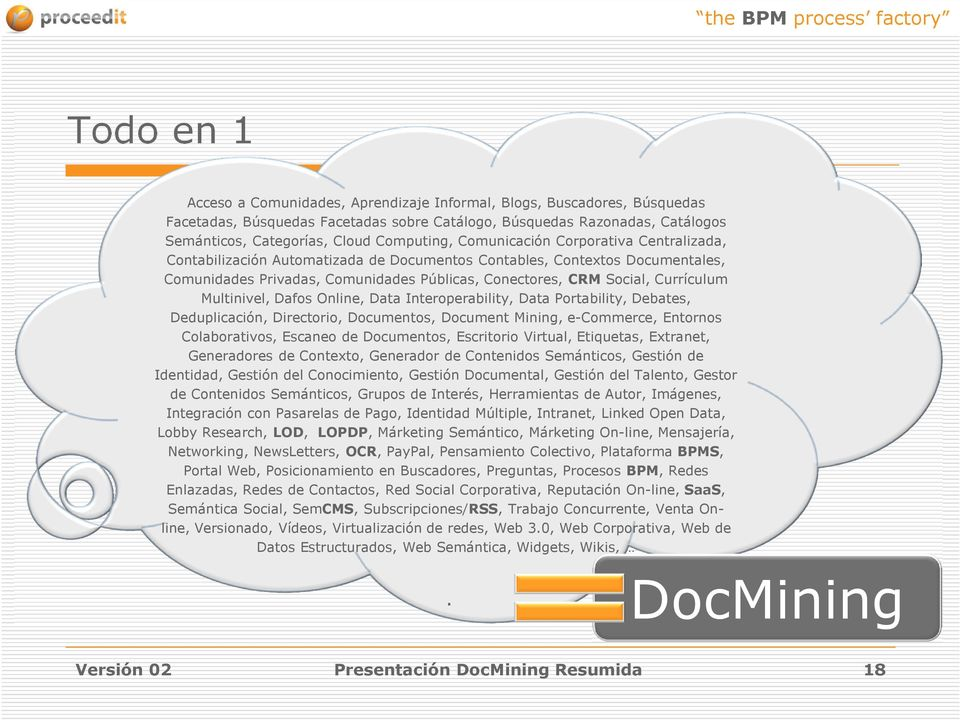 Currículum Multinivel, Dafos Online, Data Interoperability, Data Portability, Debates, Deduplicación, Directorio, Documentos, Document Mining, e-commerce, Entornos Colaborativos, Escaneo de