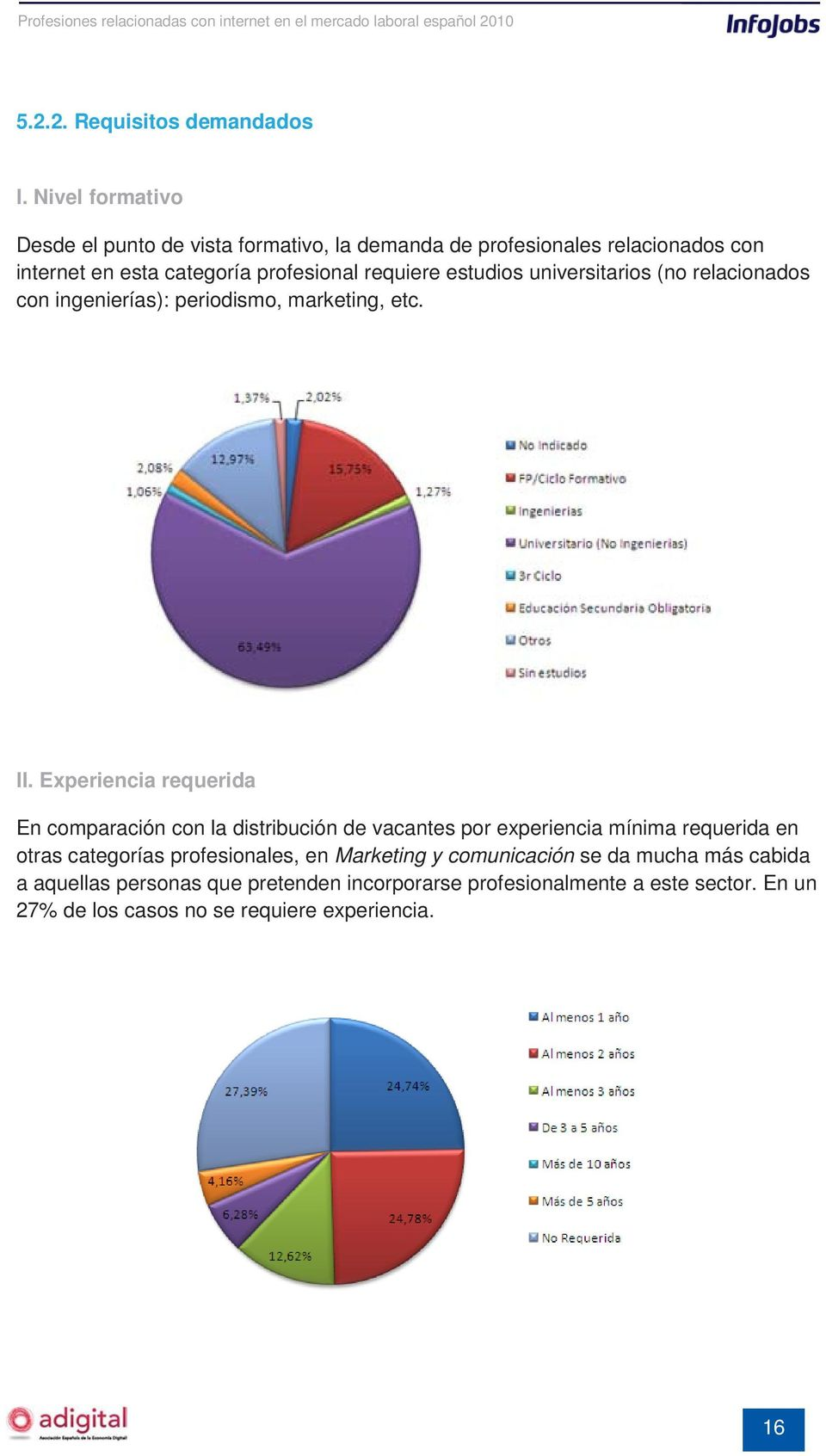 estudios universitarios (no relacionados con ingenierías): periodismo, marketing, etc. II.