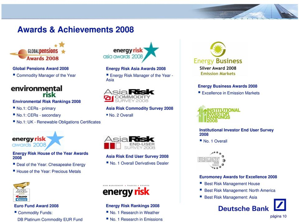 2 Overall Energy Business Awards 2008 Excellence in Emission Markets Institutional Investor End User Survey 2008 No.