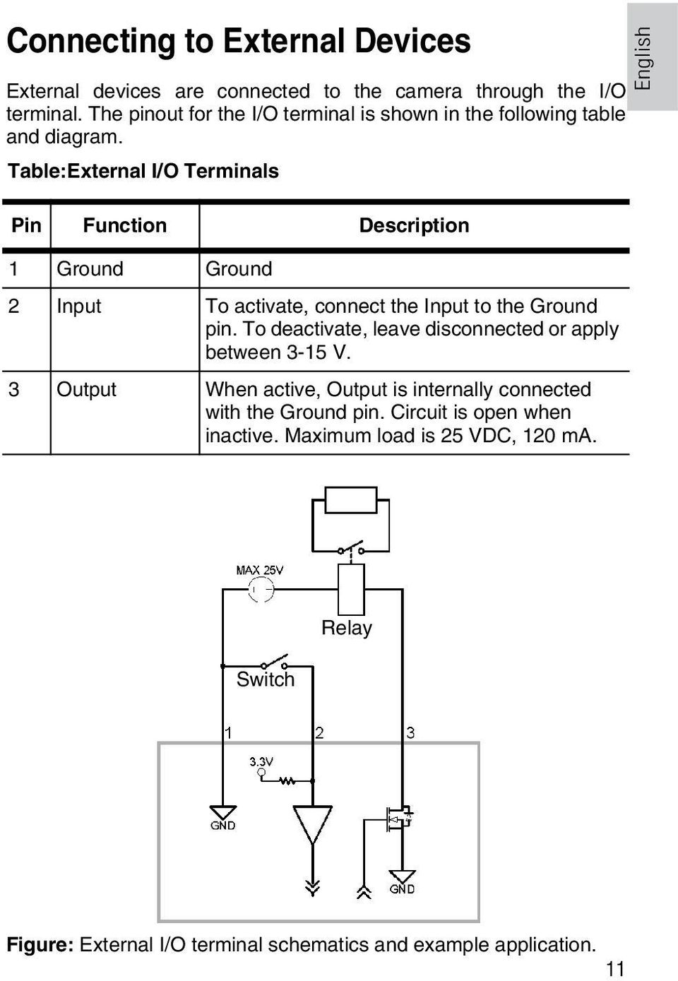Table:External I/O Terminals English Pin Function Description 1 Ground Ground 2 Input To activate, connect the Input to the Ground pin.