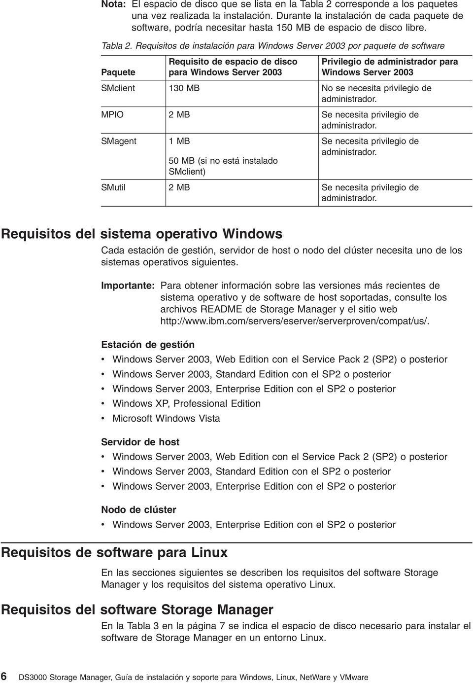 Requisitos de instalación para Windows Server 2003 por paquete de software Paquete Requisito de espacio de disco para Windows Server 2003 Privilegio de administrador para Windows Server 2003 SMclient