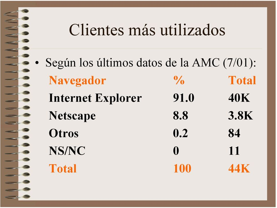 Internet Explorer 91.0 40K Netscape 8.8 3.