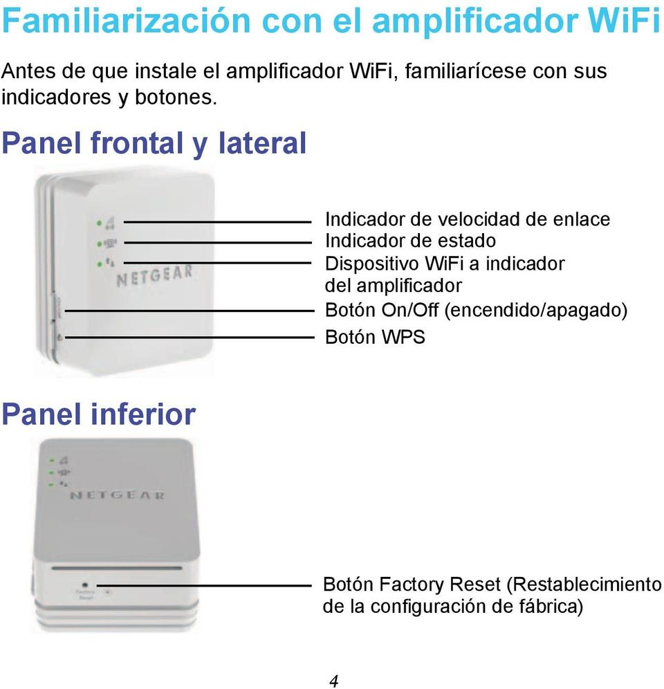 Panel frontal y lateral Indicador de velocidad de enlace Indicador de estado Dispositivo WiFi a