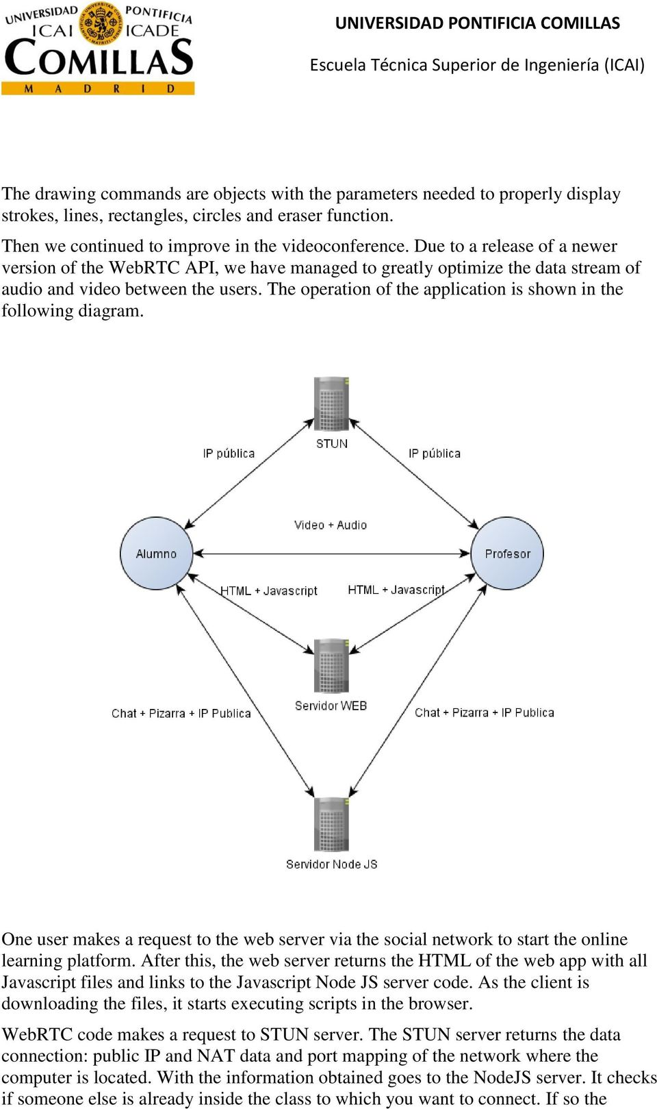 The operation of the application is shown in the following diagram. One user makes a request to the web server via the social network to start the online learning platform.