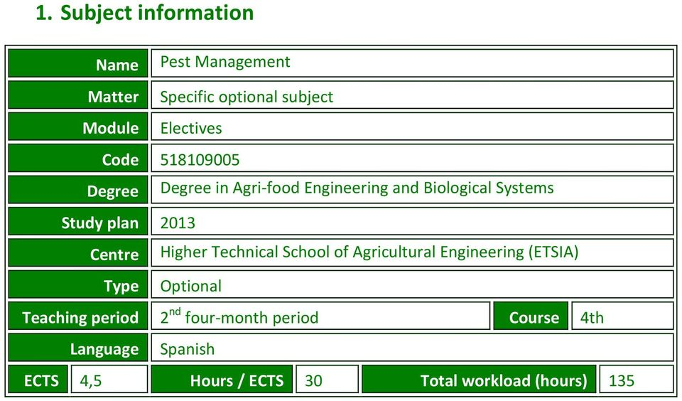 Centre Higher Technical School of Agricultural Engineering (ETSIA) Type Optional Teaching period