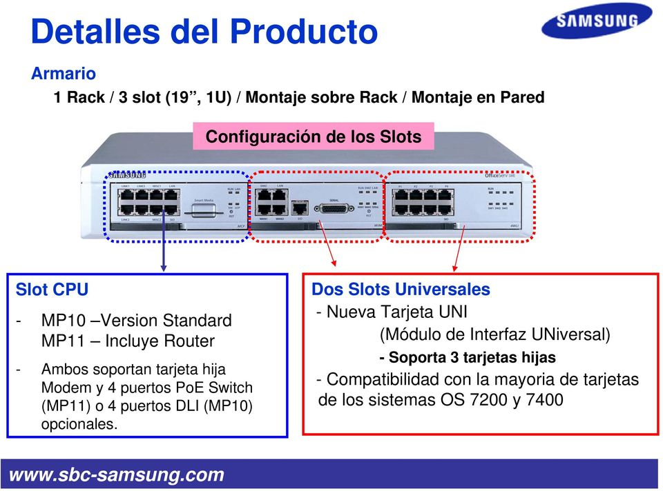 PoE Switch (MP11) o 4 puertos DLI (MP10) opcionales.