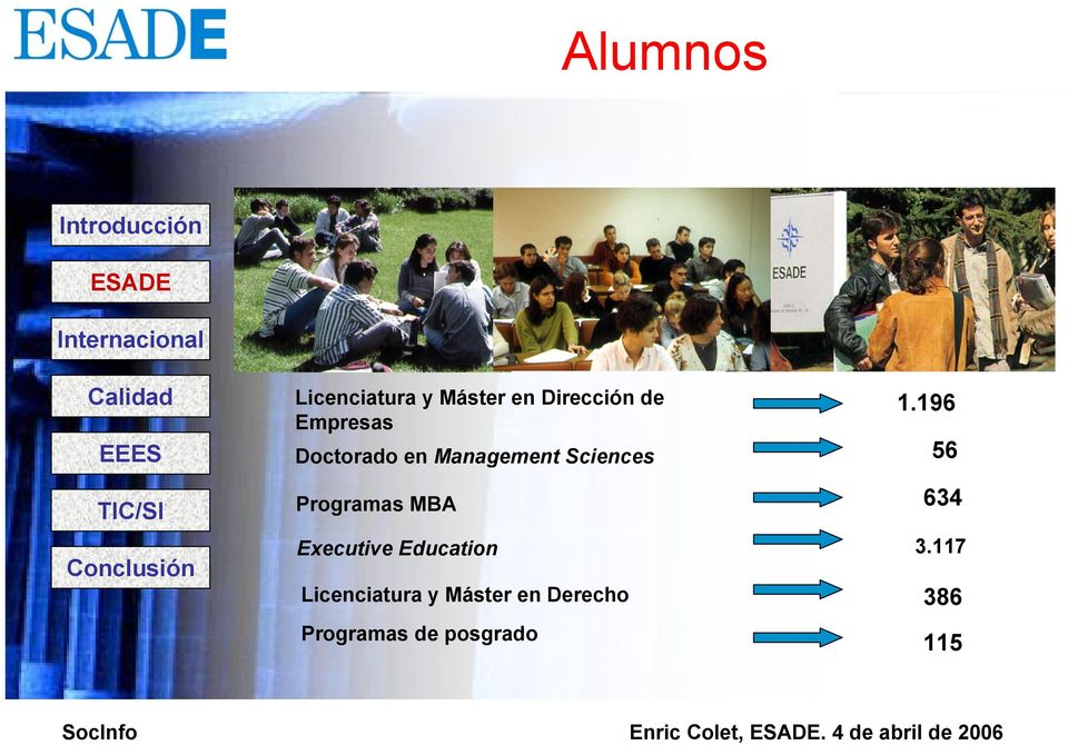 196 Doctorado en Management Sciences 56 Programas