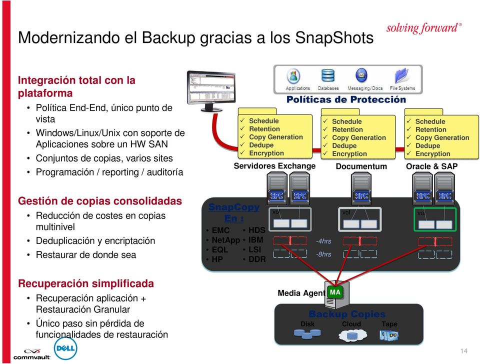 Retention Copy Generation Dedupe Encryption Servidores Exchange Documentum Oracle & SAP Gestión de copias consolidadas Reducción de costes en copias multinivel Deduplicación y encriptación Restaurar