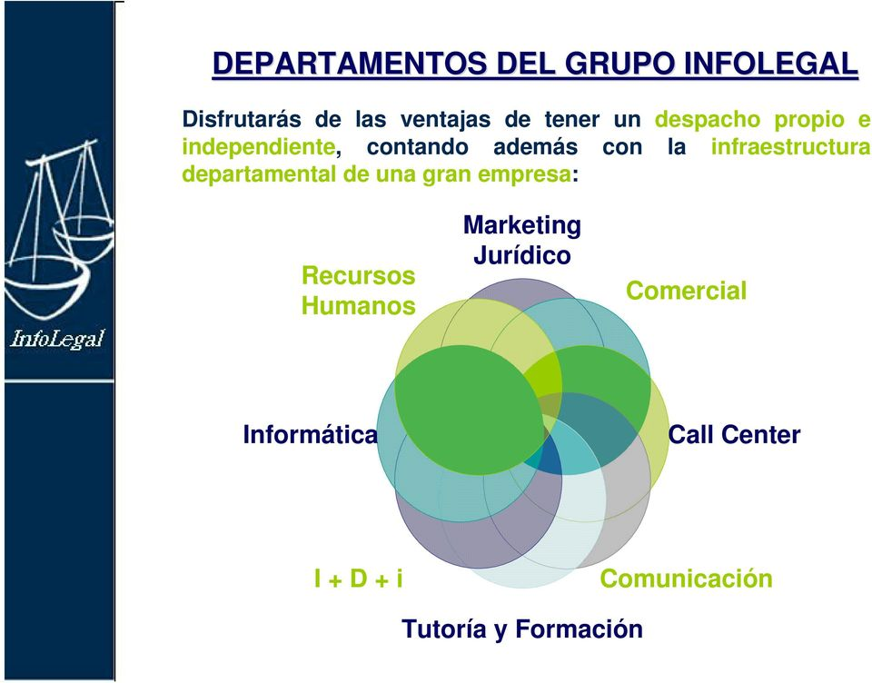 departamental de una gran empresa: Recursos Humanos Marketing Jurídico